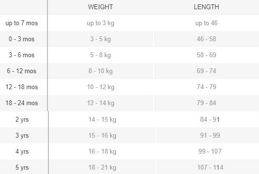 Size Charts Impresta